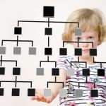 Young girl holding family tree pedigree