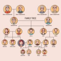 Faces inside circles family tree to show heirs